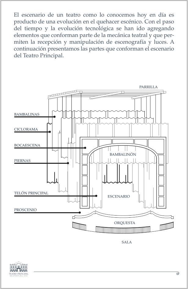 Escenario del Teatro Principal
