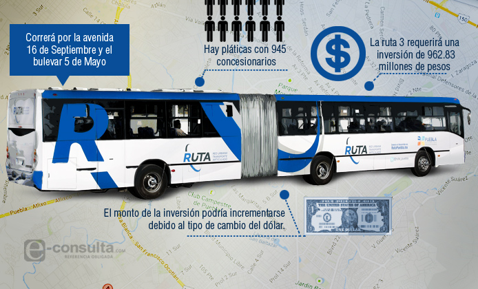 Ruta Metrobus Puebla
