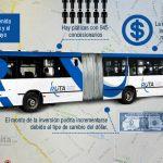 La Ruta 2 del Metrobus de Puebla, un Proyecto Lleno de Expectativas, Interrogantes y Mucha Polémica